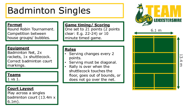 Badminton IntraFormats